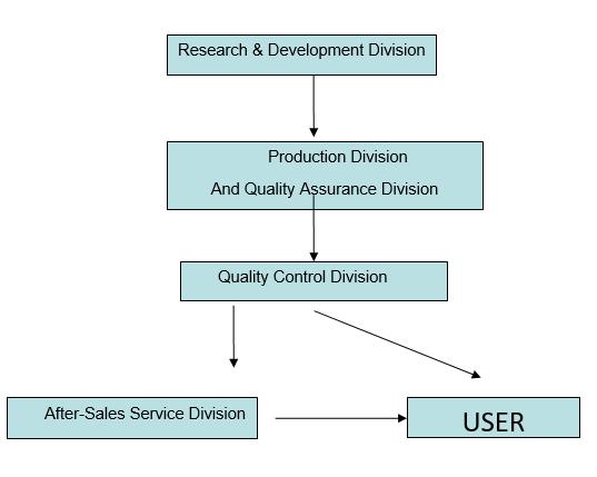 Manajemen_Production